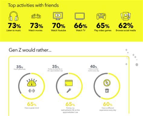 Infographics Archives - t2 Marketing International