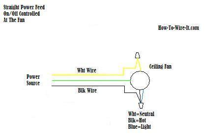 wire  ceiling fan