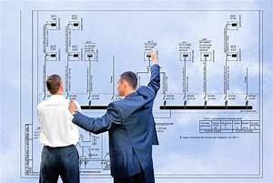 5 Key Skills Of Successful Project Managers