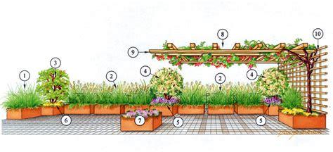 giardini in terrazza giardini