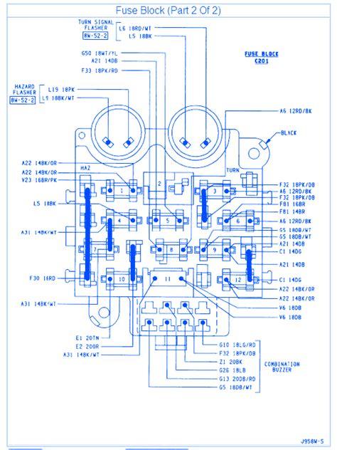 Jeep Wrangler Fuse Box Block Circuit Breaker Diagram