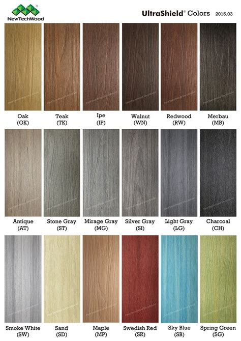 composite cladding wall panel newtechwood ultrashield