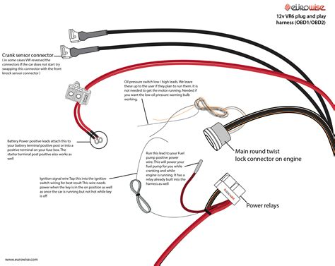 Engine Vr6 Harnes Diagram by Eurowise Mk1 Vr6 Obd2 And Play Engine Harness Install