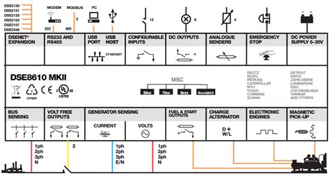 dse mkii load sharing synchronising control modules dsegenset deep sea electronics