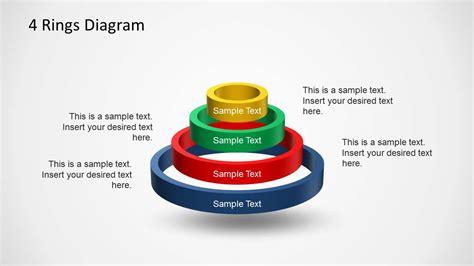 Ring Diagram by 4 Rings Diagram Template For Powerpoint Slidemodel