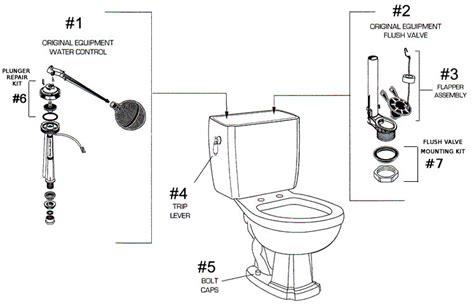 toilet parts kohler toilets parts diagram kohler free engine image for user manual download
