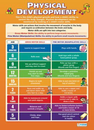 physical development child development educational