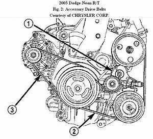 How Do I Install A Power Steering Belt On A 2003 Dodge