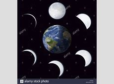 imaginary illustration of moon phases calendar around
