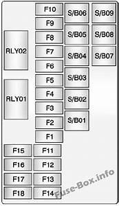 Fuse Box Diagram  U0026gt  Chevrolet Trax  2013