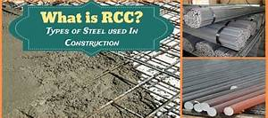 Design Load In Rcc Civiconcepts Make Your House Perfect With Us