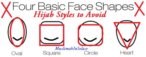 muslimah  solace hijab styles   face shapes