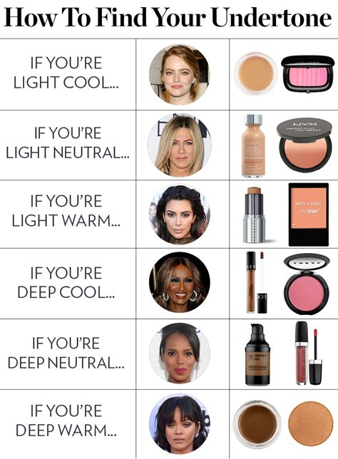 how to what foundation color you are what are my skin s undertones and how do i find them