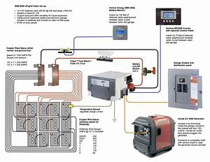 Off Grid System Diagrams Offgridcabin Inside Off Grid Solar Wiring Diagram  U22c6 Yugteatr