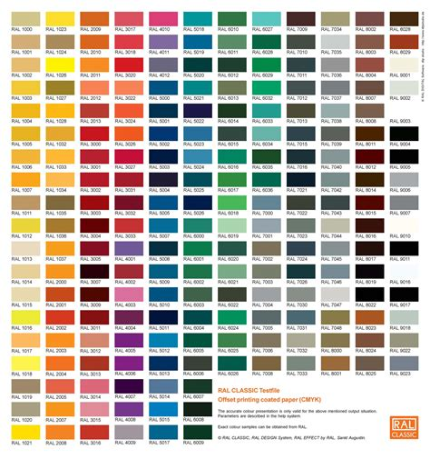 pantone ral color conversion chart ral to cmyk