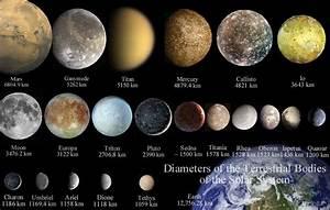 Europa: A Lua que pode ter vida | Minilua