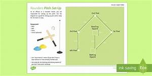 Rounders Umpire Toolkit Pitch Set  Worksheet