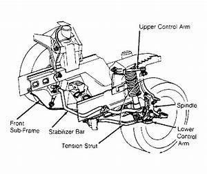Ford Thunderbird Front Suspension Diagram