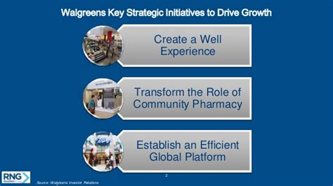 Rng Key Players In The Future Of Drug Channel (1) (1