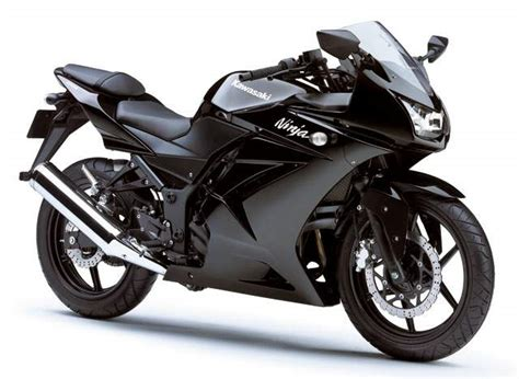 Ninja 250cc Motorcycles For Sale