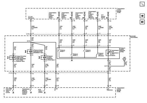 allison transmission ecu wiring diagram series world
