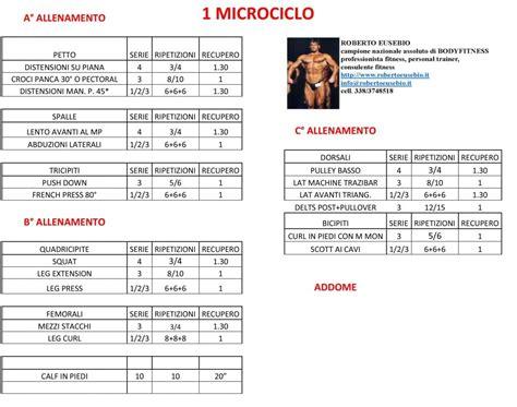 esempio  tabella  lo sviluppo della massa muscolare