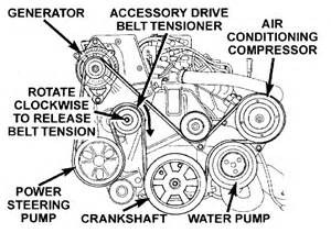 Service Manual  How To Replace Tensioner Pulley 2011 Dodge Caravan