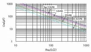 Circuit Design Guide For Dc  Dc Converters Uff089  10 Uff09