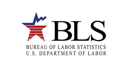 dol bureau of labor statistics home ihrc inc