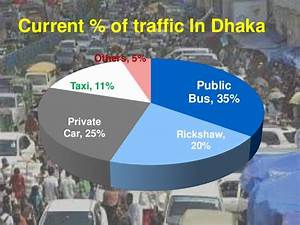 Possible causes of congestion in dhaka city
