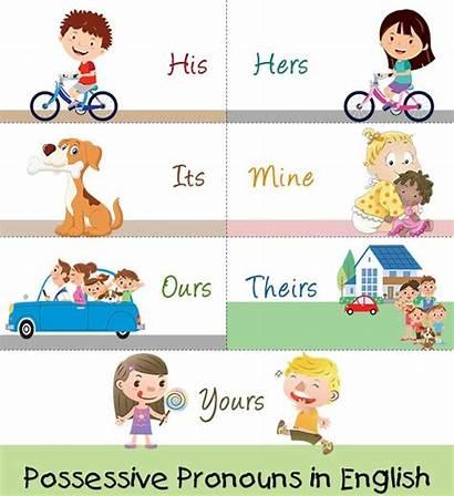 Possessive Pronouns Examples English Adjective Grammar Its