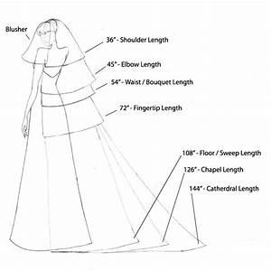 Moposa  Wedding Planning Ideas  Hair  U0026 Beauty  Handy Guide