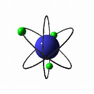 Atom Animated Gif Images at Best Animations