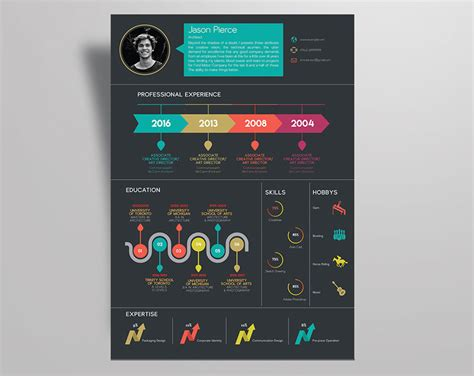 creative infographic resume design template  cover letter  psd ai eps indd cdr