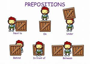 Prepositions Poster By Apan89 - Teaching Resources