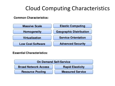 Concepts Of Distributed Computing & Cloud Computing. Mortgage Lenders Florida Revision Hip Surgery. Incident Response System Matte Polyester Film. North Florida Cosmetology Institute. Jobs With A Masters Degree Call Center Script. Credit Cards With Flight Miles. Email Marketing Software Reseller. Occupational Therapy Undergraduate Programs. Movers Monmouth County Nj Utsa Online Degrees