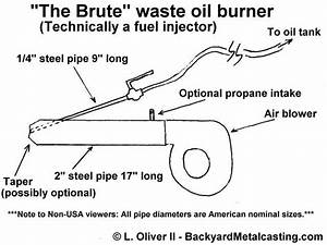 U0026quot The Brute U0026quot  Waste Oil Burner