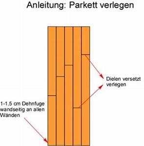 Parkett Verlegen Anleitung : anleitung parkett verlegen klickparkett verkleben ~ Michelbontemps.com Haus und Dekorationen