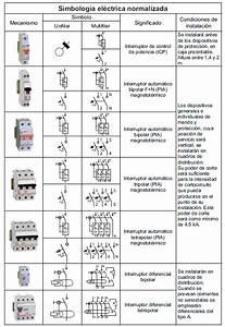 historia de la electricidad: simbologia eléctrica