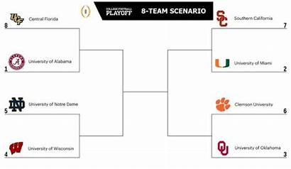 Playoff Football Team College Insider Would