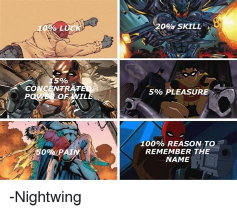 Remember The Name Meme - 25 best memes about 100 reason to remember the name 100