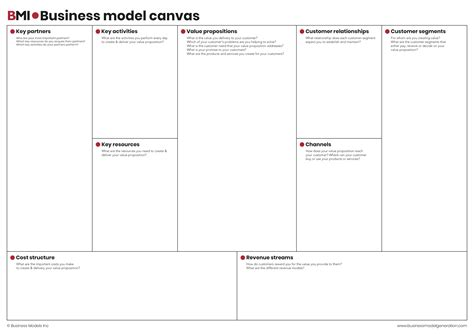 business model canvas the business model canvas tool to help you understand a business model