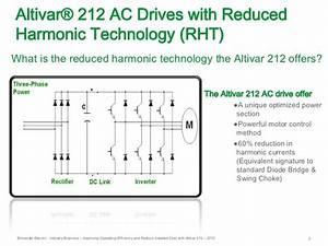 Improve Operating Efficiency And Reduce Installed Cost With Altivar U2122