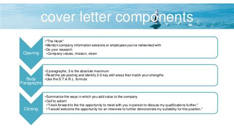 five components of a cover letter cover letters