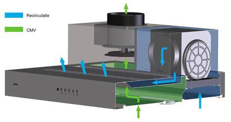 Motorloze Afzuigkap Aansluiten Op Mechanische Ventilatie centrale mechanische ventilatie en afzuigkappen