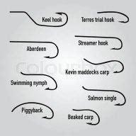 types  fish hooks quora