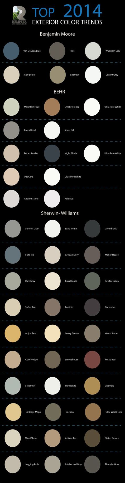 2014 color trend predictions dream home in 2019 house paint exterior paint colors for home