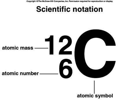 atom lesson  tqa explorer