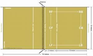 PE Unit Blog: Volleyball Unit