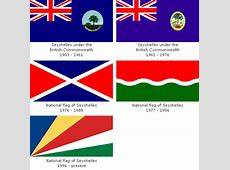 The Evolution of National Flags Neatorama